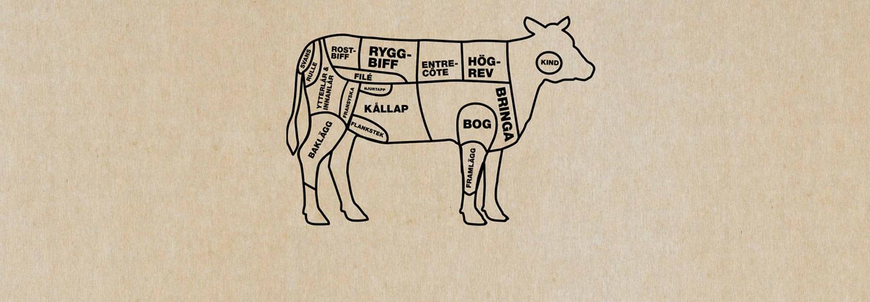 Amerikanska köttdetaljer